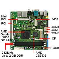 MX800LX2\MX800LX2D AMD Geode LX800 500 MHz Fanless Mini ITX