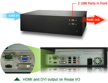 HDMI and DVI on Rear I/O
