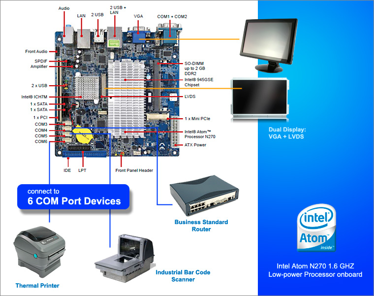 Intel Atom N270 1.6 GHz Low-Power Processor Onboard