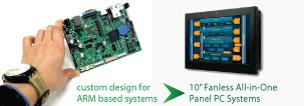 ARM Panel PC