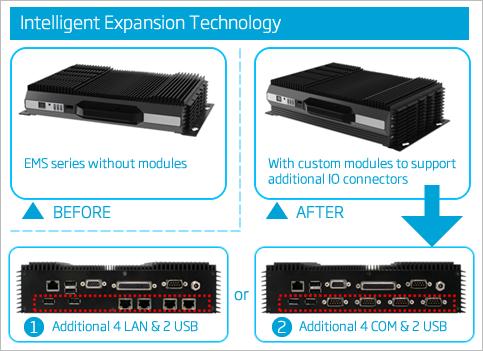 EMS-BYT Wide Temp BayTrail BOX PC