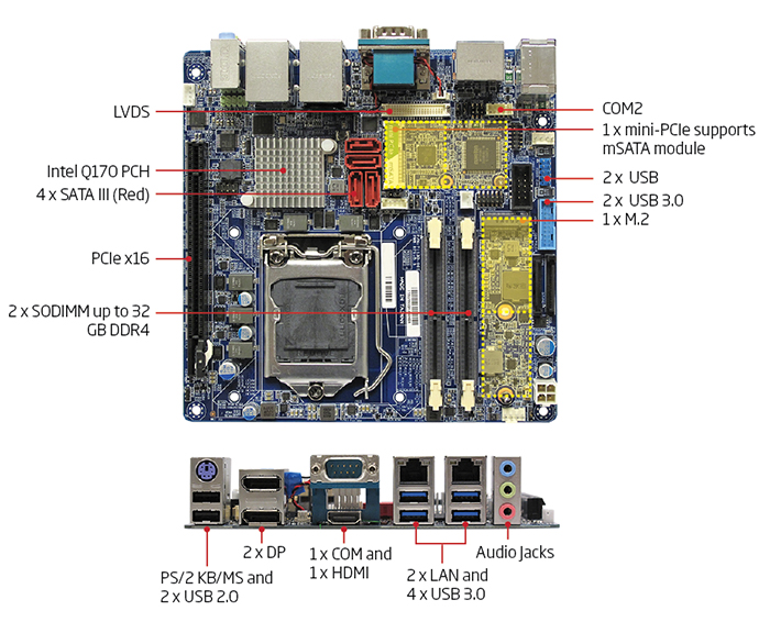 Intel Skylake Q170 mini-ITX motherboard