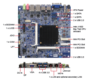 MX1900J Bay Trail-D THIN Low Profile Mini ITX Motherboard