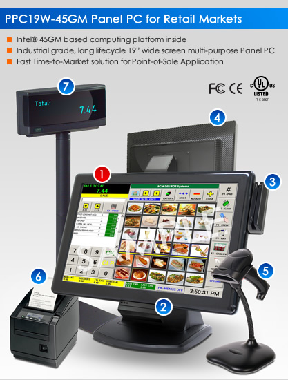 PPC19W-45GM for quick time-to-market Point-of-Sale Application