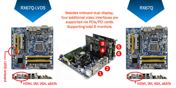 BCM announces its RX67Q-LVDS, a Desktop Intel® Sandy Bridge Micro ATX motherboard with onboard 18/24-bit LVDS