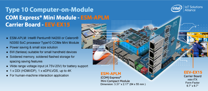 BCM announces ESM-APLM Type10 COMe mini module and EEV-EX15 mini ITX Carrier Board